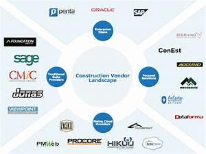 construction management software comparisons features With construction document management software reviews
