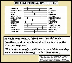 The Creative Personality - and their `variable' Traits ...