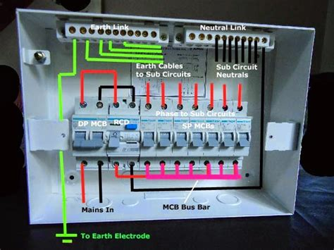 electrical engineering world the detailed wiring for the sle distribution board and