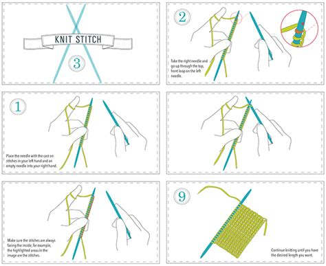 how to knit cheat sheets for the knitter u create