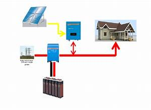 Victron Energy Inverter  Chargers Combined With Grid Tie Inverters  Victron Energy