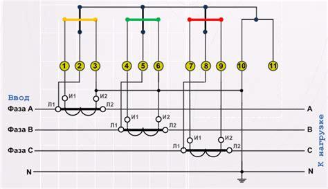Энергетическая оценка здании . 3.5 потребленная энергия в здании net delivered energy разность между импортируемой и экспортируемой энергией