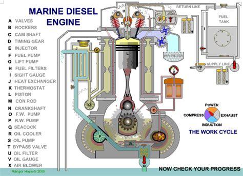 diesel engine mechanicalscience