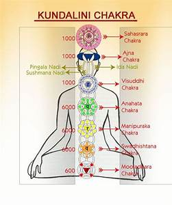 31 best images about Kundalini Yoga on Pinterest ...