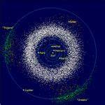 When Was the Asteroid Belt First Discovered?