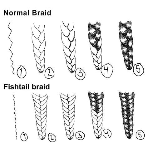 tutorial step  step braid  fishtail braid art amino