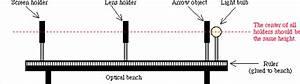 Virtual Optics Bench