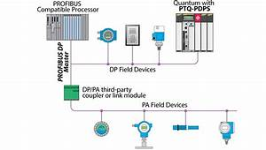 Profibus Dp Slave Network Interface Module For Quantum