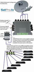 Directv Swm Wiring Diagram 8 Channel