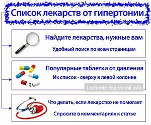 Названия лекарств от диабета