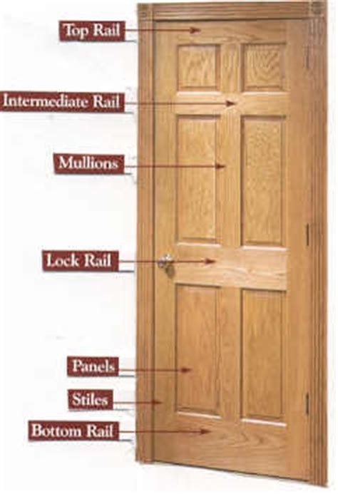 stile and rail wood doors a complete guide to interior doors types components