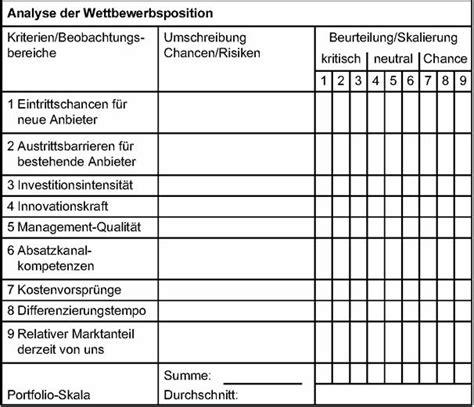 portfolio controllingwiki