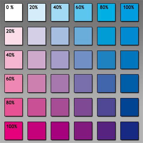 blau und rot ergibt die farbe lila violett