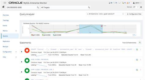 mysql mysql enterprise monitor