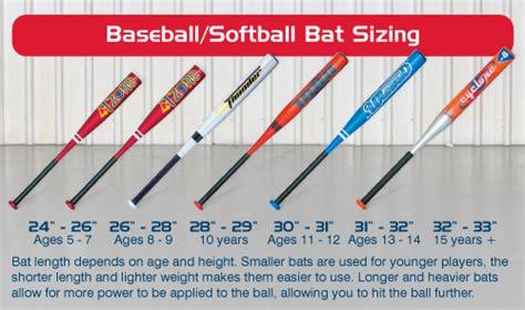 baseball information hart sport  zealand