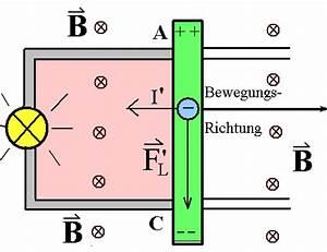 Induktion Berechnen : induktion ~ Themetempest.com Abrechnung