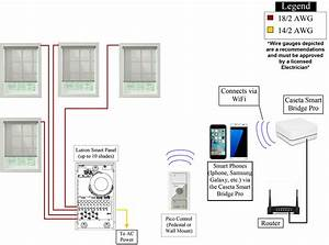 31 Lutron Homeworks Wiring Diagram