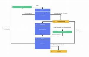 Flowchart Software Online