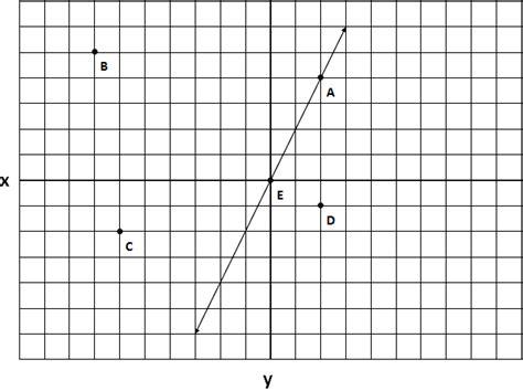coordinate geometry gmat math study guide