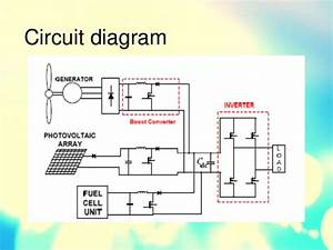 Hybrid Wind Solar Energy System   A New Rectifier Stage