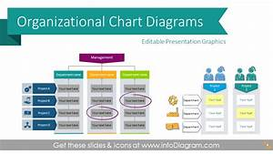 16 Creative Organization Structure Charts Powerpoint