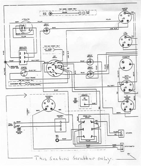 Towmotor Wiring Diagram by Yale Forklift Engine Carburator Diagram