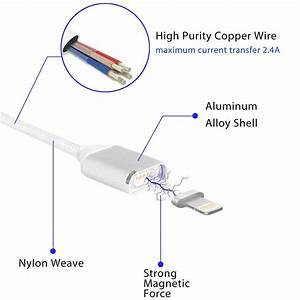 Wiring Diagram Iphone Usb Cable