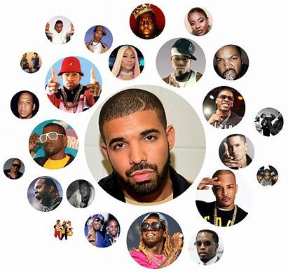 Rap Hop Hip Popular History Artists Drake