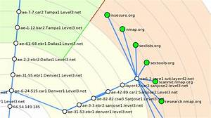 Microsoft Topology Diagram