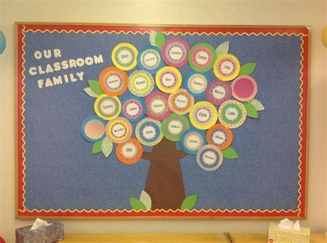 family tree bulletin board ideas for preschool 29 best images about preschool classroom ideas on 255
