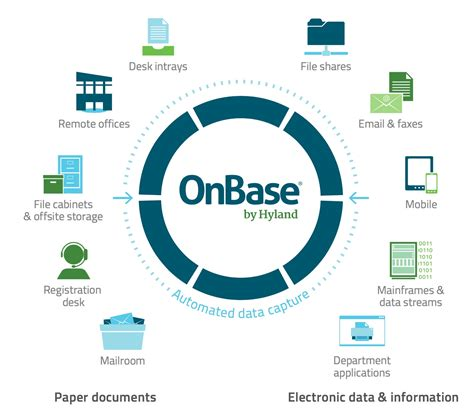 OnBase Capture - Betasoft Document Solutions