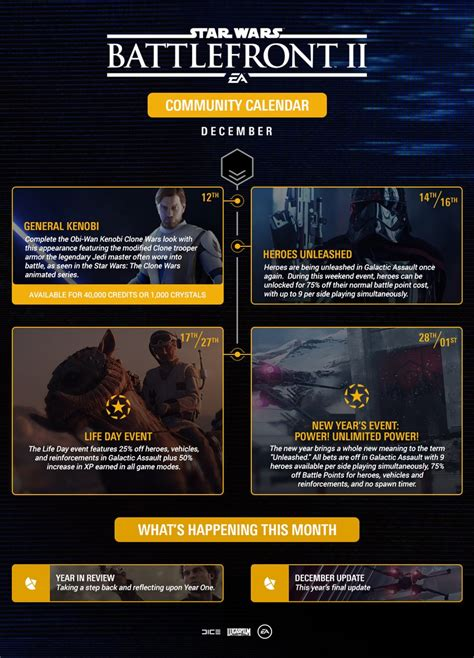 star wars battlefront ii community calendar december
