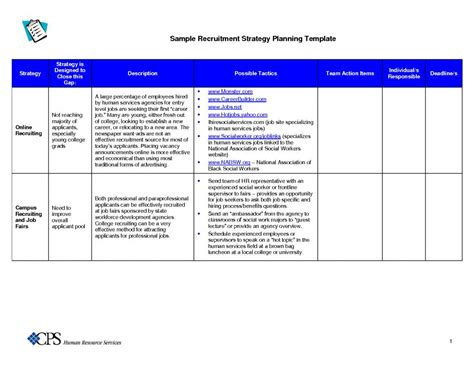 Recruitment Strategies Template | beneficialholdings.info
