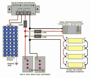 Solar Battery Wiring Diagrams  U2013 Diagram Sample