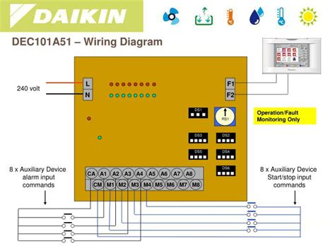 ppt optional pcb course powerpoint presentation id 6776918