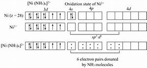 Explain Why Octahedral Complexes Of Ni 2 Must Be Outer