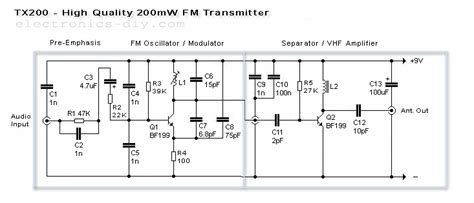 mw high quality fm transmitter  tx   repository circuits  nextgr