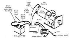 Superwinch Winch Wiring Installation