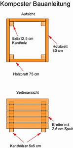 Schnellkomposter Selber Bauen : komposter bauanleitung bauplan selber bauen holz stein ~ Michelbontemps.com Haus und Dekorationen