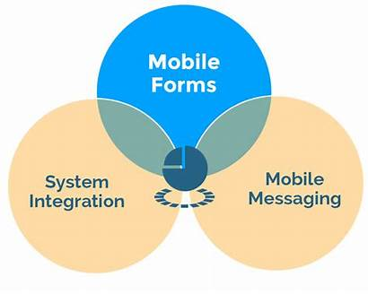 Workflow Optimization Mobile Trick Saves Money Forms