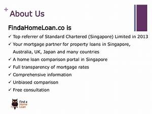 How does pledging of assets help you to obtain a property loan  onerror=