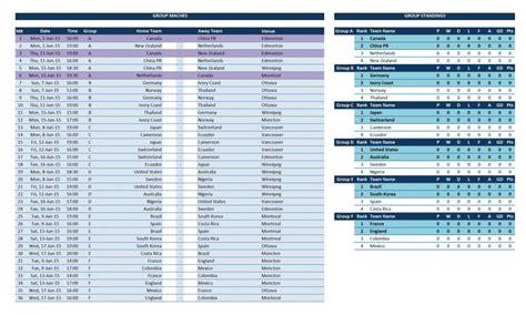 womens world cup  schedule  scoresheet excel