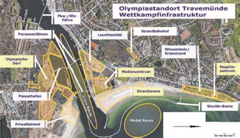 luebeck olympia  travemuende saxe schlaegt