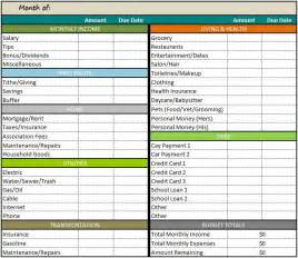 Monthly Budget Excel Spreadsheet Simple Monthly Budget Spreadsheet Calendar Template Site