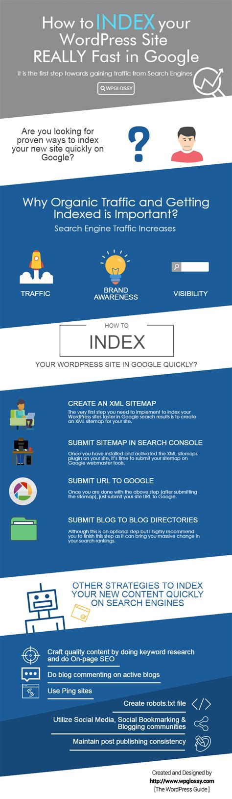 How Make Site Index Fast Google Infographic