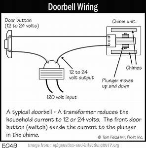 Wiring Diagram  Doorbell With 2 Chimes Creative Doorbell