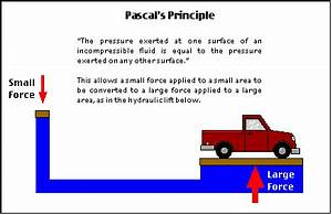 Various Principles of Physics illustrated with GIF ...