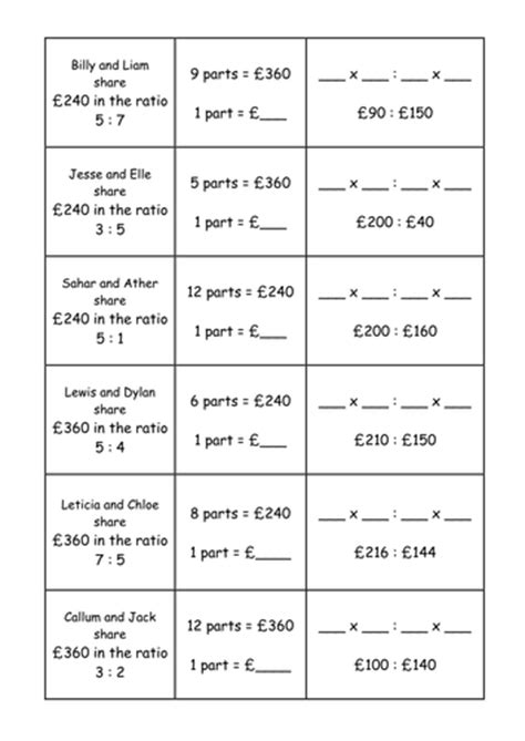 Ratio Dividing A Quantity Worksheets  Ks3  Gcse By Mrbuckton4maths  Teaching Resources Tes