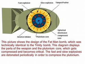 Is The Amount Of Plutonium In An Implosion