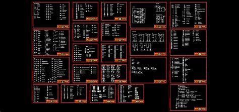 electrical electronic symbols blocks english cad symbole